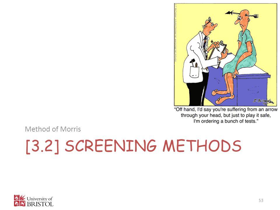 Method of Morris [3.2] Screening methods